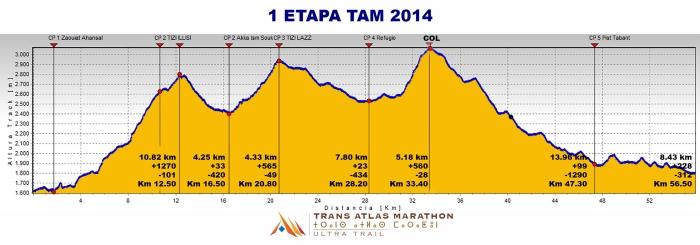 1 etapa TAM 2014