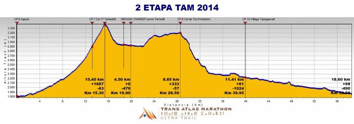 2 etapa TAM 2014