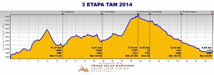 3 etapa TAM 2014