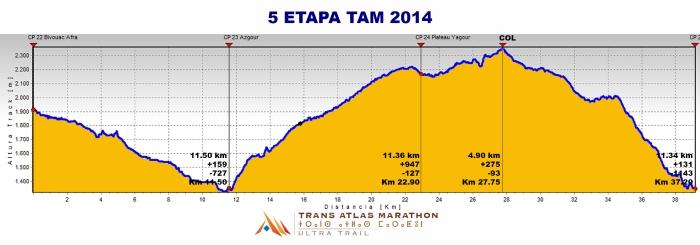 5 etapa TAM 2014